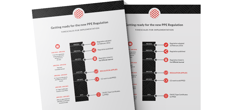 iSB Group: The New PPE Regulation Timescales Resource