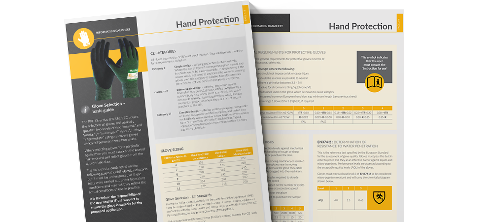 iSB Group: Safety Gloves Guide Resource